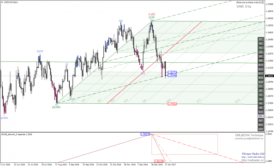 USDCADDaily 2.png