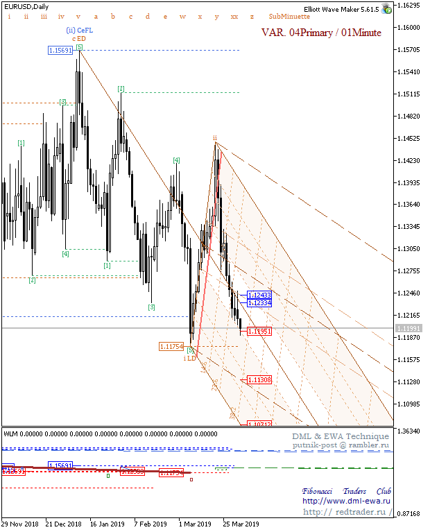 EURUSDDaily 04_01_03.png