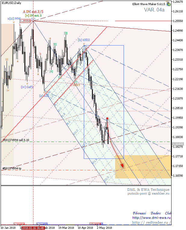 EURUSDDaily 0.png